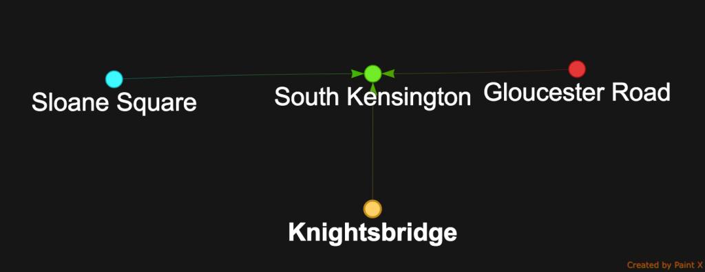 SouthKensington_neighbours
