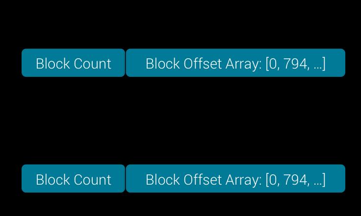 Data Block & Super Block Meta